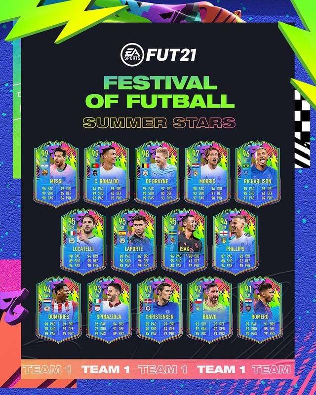 Equipas Summer Stars de FIFA 21 Ultimate Team