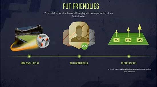 FIFA 22 FUT Friendlies