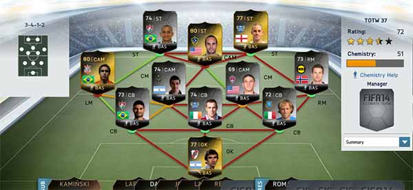 Equipa da Semana 37 - Todas as TOTW de FIFA 14 Ultimate Team