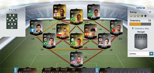 Equipa da Semana 38 - Todas as TOTW de FIFA 14 Ultimate Team