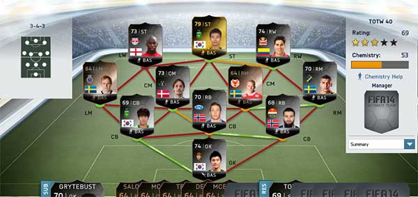 Equipa da Semana 40 - Todas as TOTW de FIFA 14 Ultimate Team