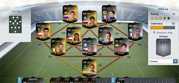 Equipa da Semana 44 - Todas as TOTW de FIFA 14 Ultimate Team