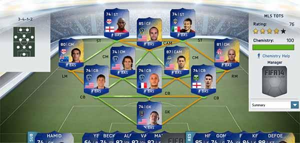FUT 14 MLS All-Stars