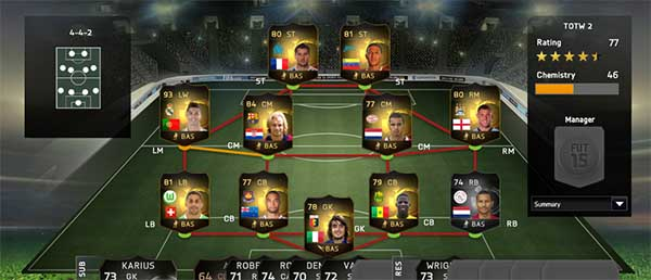 FIFA 15 Ultimate Team TOTW 2