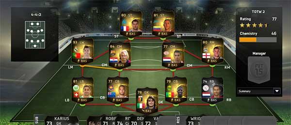Equipa da Semana 2 - Todas as TOTW de FIFA 15 Ultimate Team