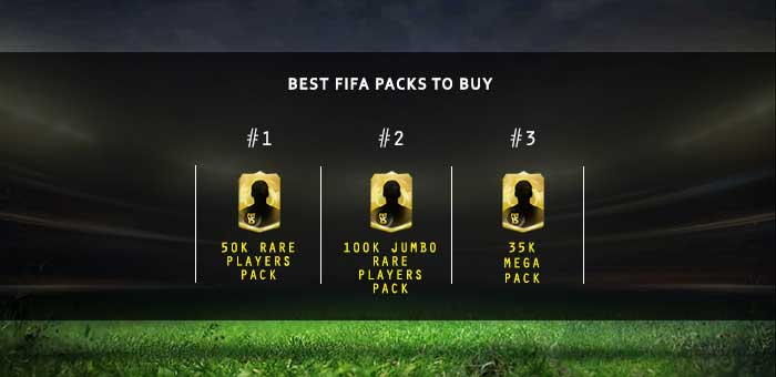 Buying Packs Guide for FIFA 15 Ultimate Team