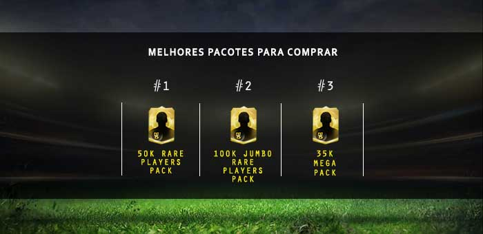 Guia de Compra de Pacotes para FIFA 15 Ultimate Team