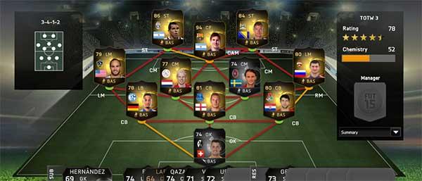Equipa da Semana 3 - Todas as TOTW de FIFA 15 Ultimate Team