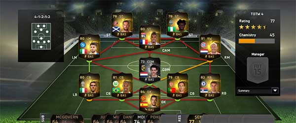 FIFA 15 Ultimate Team TOTW 4