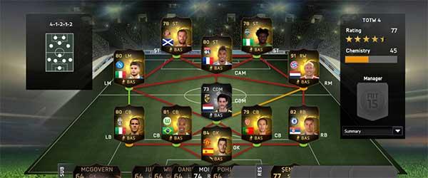 Equipa da Semana 4 - Todas as TOTW de FIFA 15 Ultimate Team