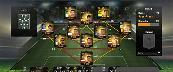 FIFA 15 Ultimate Team TOTW 5