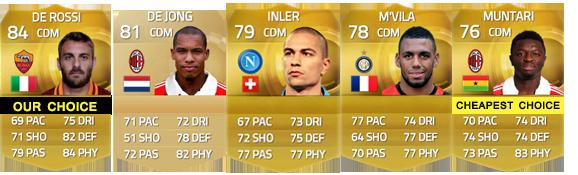 Guia da Serie A para FIFA 15 Ultimate Team - CDM