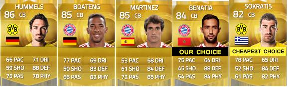 Guia da Bundesliga para FIFA 15 Ultimate Team - CB