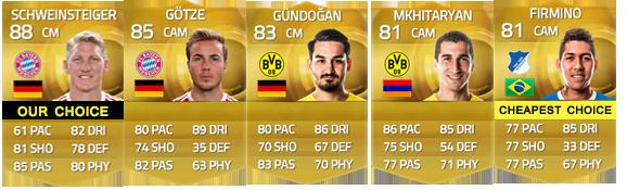 Guia da Bundesliga para FIFA 15 Ultimate Team - CM e CAM