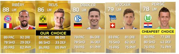 Guia da Bundesliga para FIFA 15 Ultimate Team - LM, LW e LF