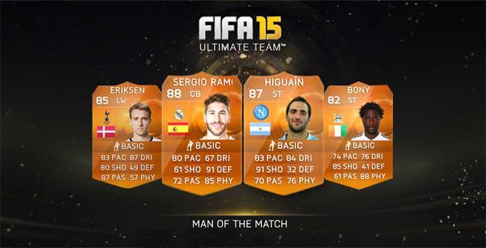 FIFA 15 Ultimate Team MOTM