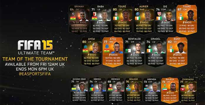 Team of the Tournament of FIFA 15 Ultimate Team