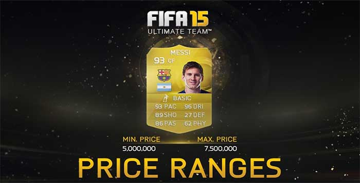 EA Introduces Players Prices Range in FIFA 15 Ultimate Team