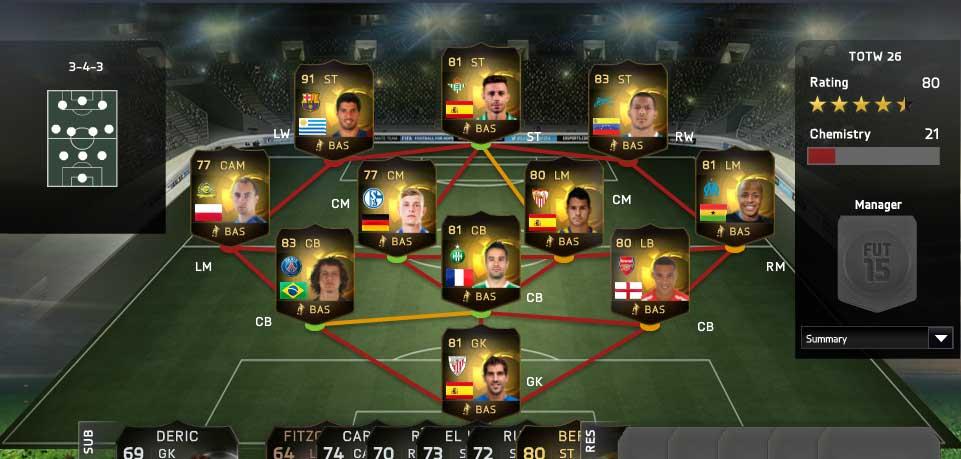 Equipa da Semana 26 - Todas as TOTW de FIFA 15 Ultimate Team