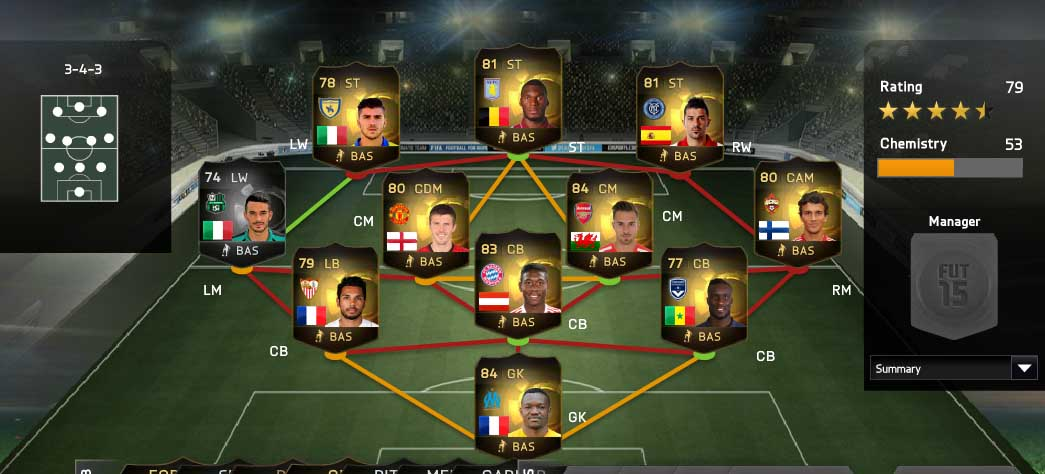 FIFA 15 Ultimate Team TOTW 27
