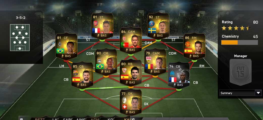 Equipa da Semana 28 - Todas as TOTW de FIFA 15 Ultimate Team