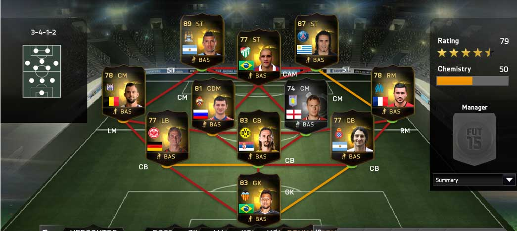 Equipa da Semana 35 - Todas as TOTW de FIFA 15 Ultimate Team