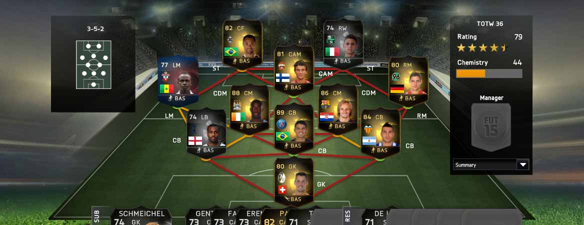 Equipa da Semana 36 - Todas as TOTW de FIFA 15 Ultimate Team