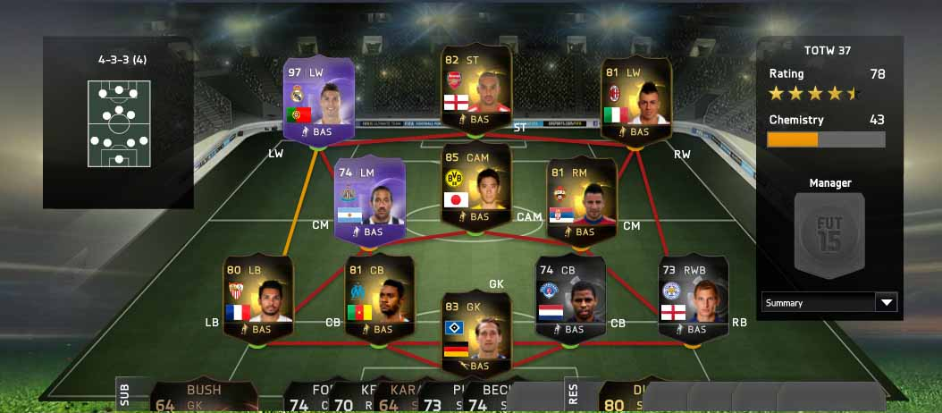 Equipa da Semana 37 - Todas as TOTW de FIFA 15 Ultimate Team