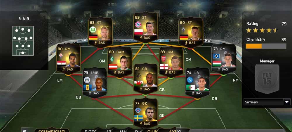 Equipa da Semana 40 - Todas as TOTW de FIFA 15 Ultimate Team