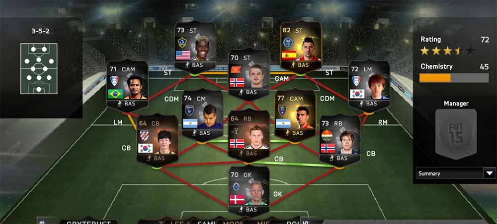 Equipa da Semana 41 - Todas as TOTW de FIFA 15 Ultimate Team
