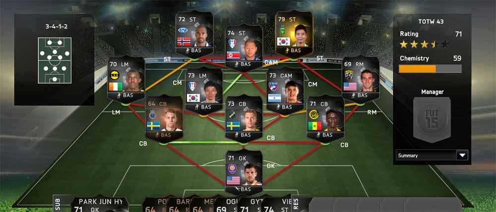 Equipa da Semana 43 - Todas as TOTW de FIFA 15 Ultimate Team