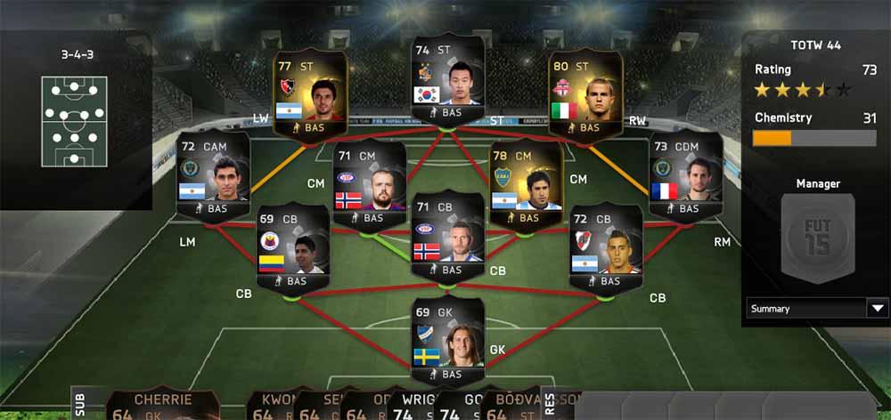 Equipa da Semana 44 - Todas as TOTW de FIFA 15 Ultimate Team