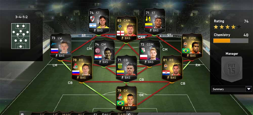 FIFA 15 Ultimate Team TOTW 45