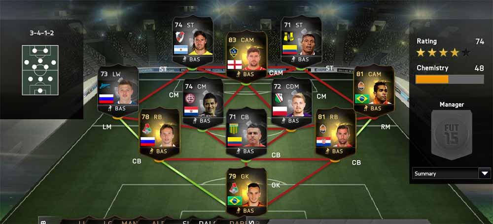 Equipa da Semana 45 - Todas as TOTW de FIFA 15 Ultimate Team