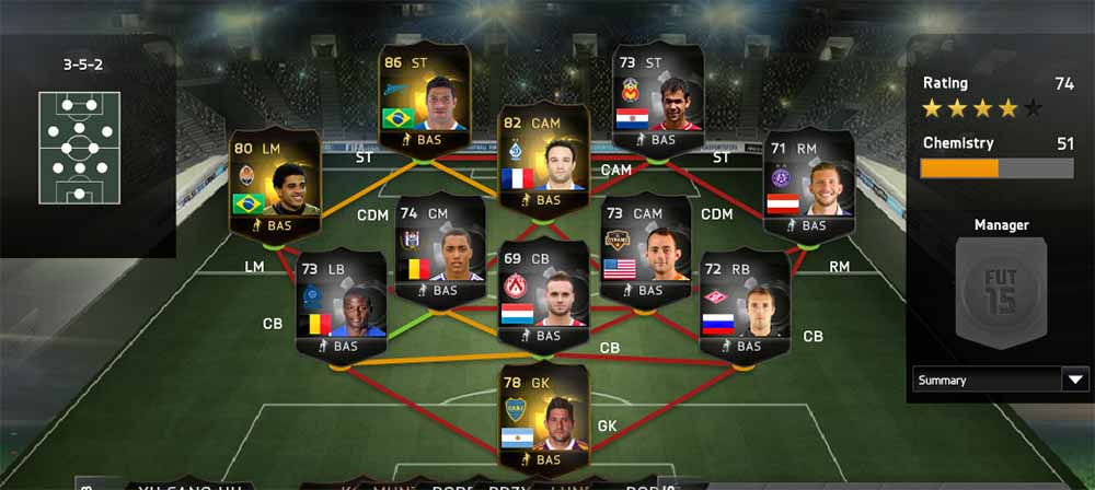 Equipa da Semana 46 - Todas as TOTW de FIFA 15 Ultimate Team