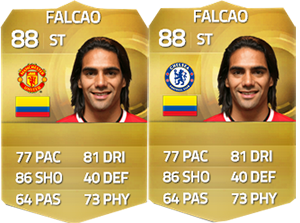 List of FIFA 15 Ultimate Team Summer Transfers