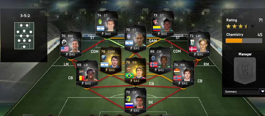 Equipa da Semana 47 - Todas as TOTW de FIFA 15 Ultimate Team