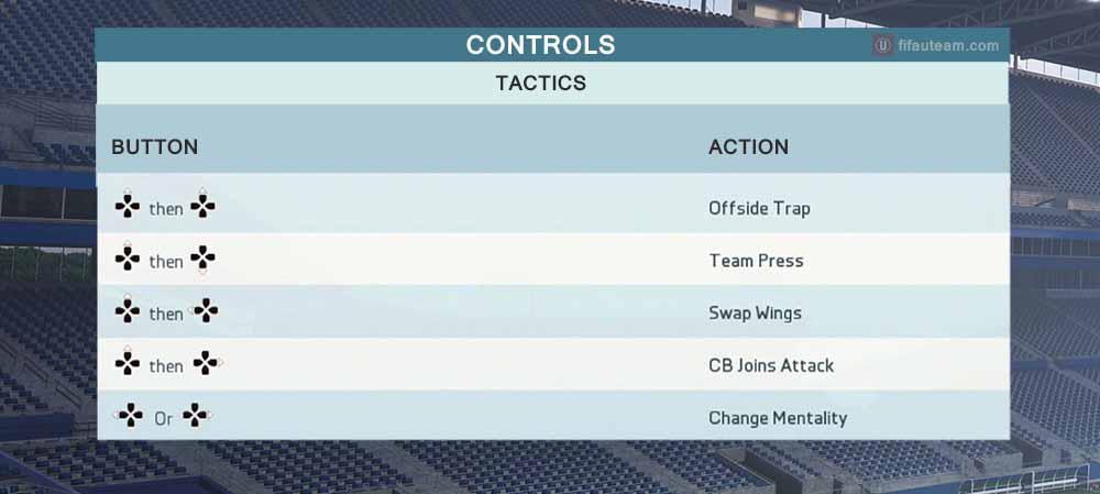 Controlos de FIFA 16 para XBox e PlayStation