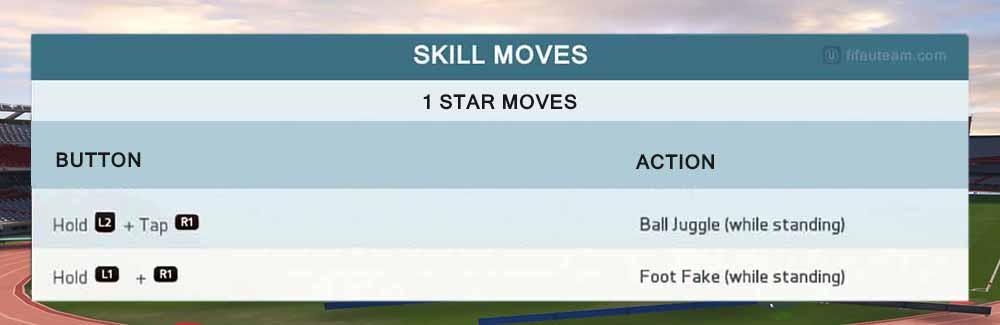 FIFA 16 Skill Moves
