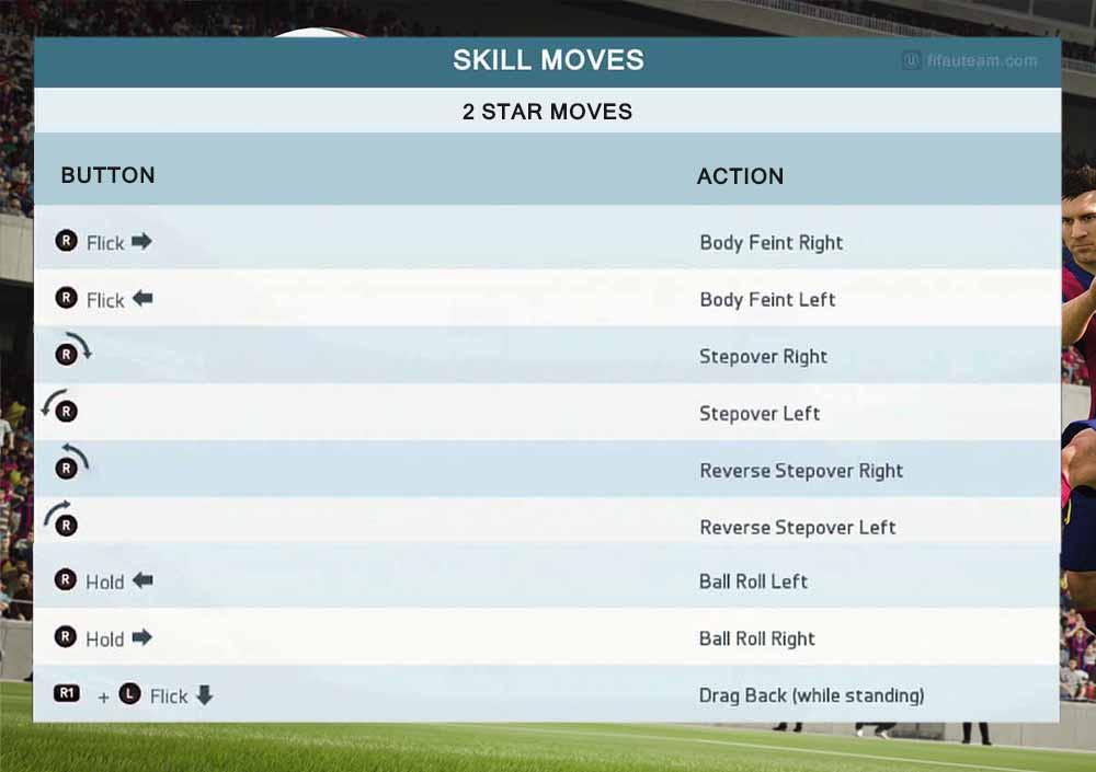 Skill Moves de FIFA 16