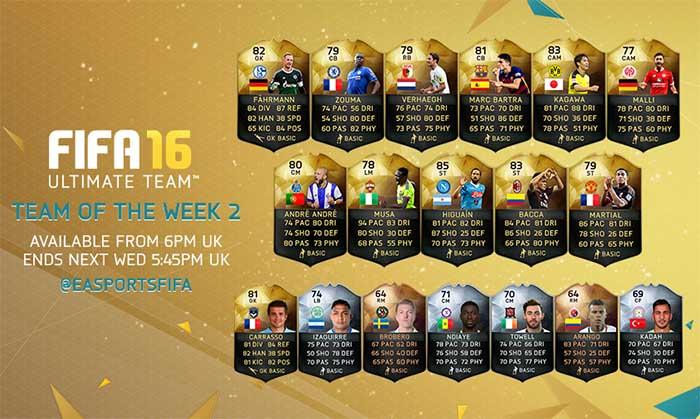 Equipa da Semana 2 - Todas as TOTW de FIFA 16 Ultimate Team