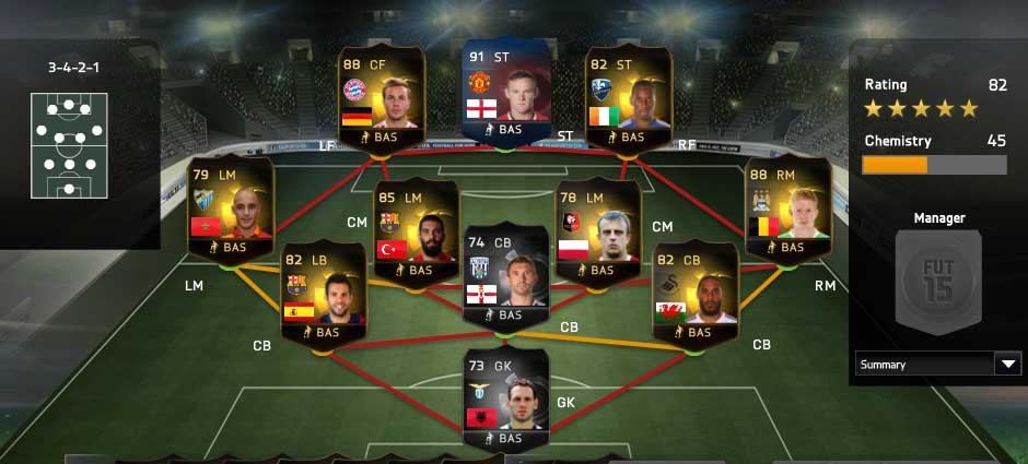 FIFA 15 Ultimate Team TOTW 52