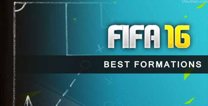How to Choose the Best FIFA 16 Formations