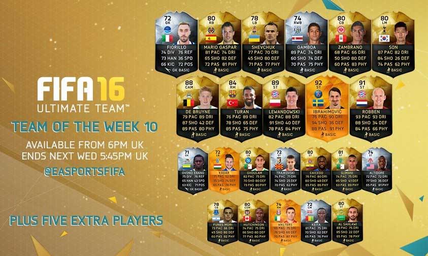 Equipa da Semana 10 - Todas as TOTW de FIFA 16 Ultimate Team