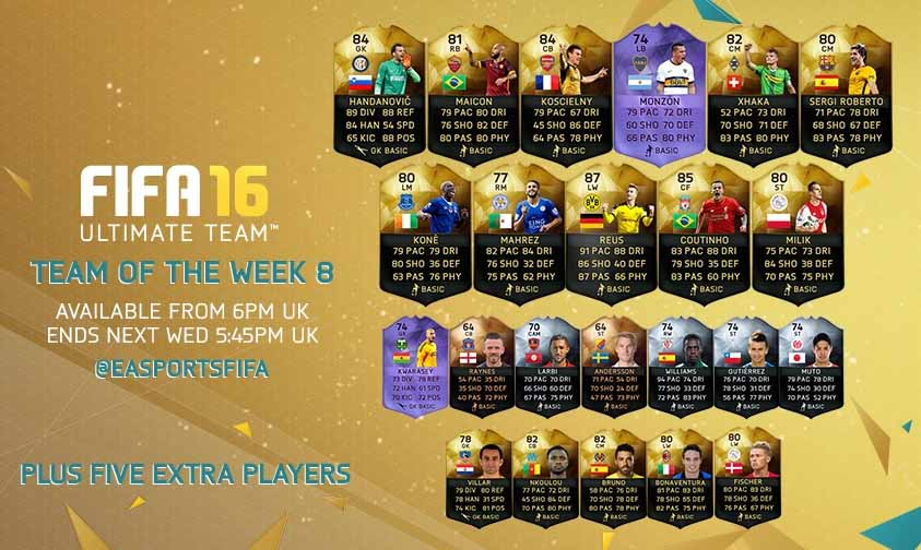 Equipa da Semana 8 - Todas as TOTW de FIFA 16 Ultimate Team