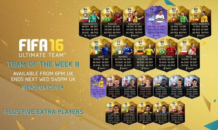 Equipa da Semana 8 - Todas as TOTW de FIFA 16 Ultimate Team