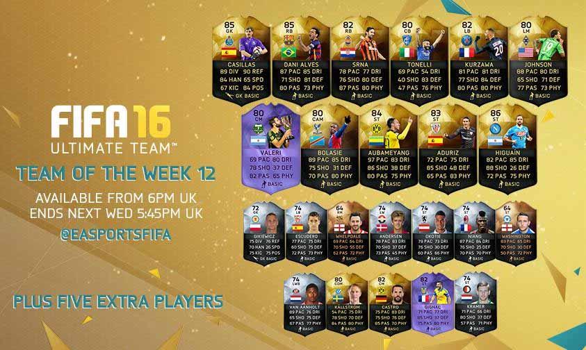 Equipa da Semana 12 - Todas as TOTW de FIFA 16 Ultimate Team