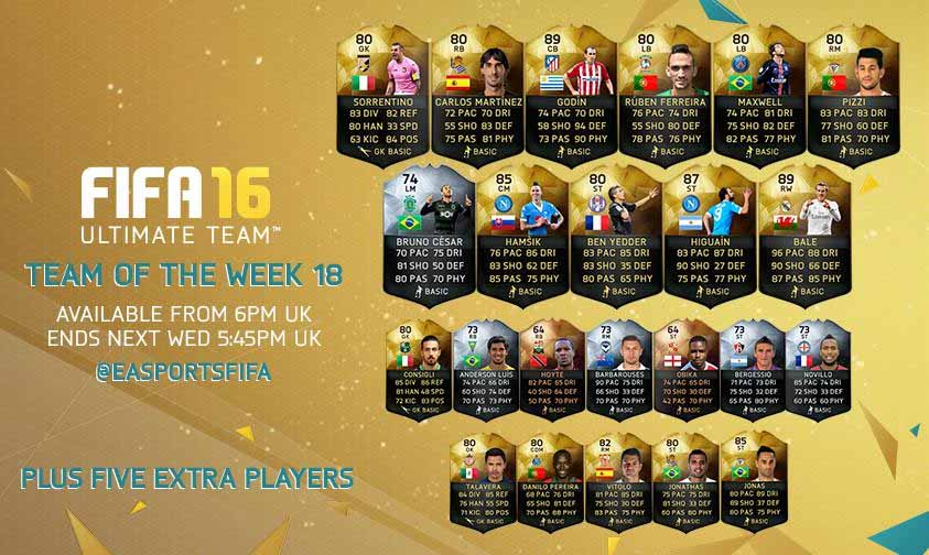 Equipa da Semana 18 - Todas as TOTW de FIFA 16 Ultimate Team