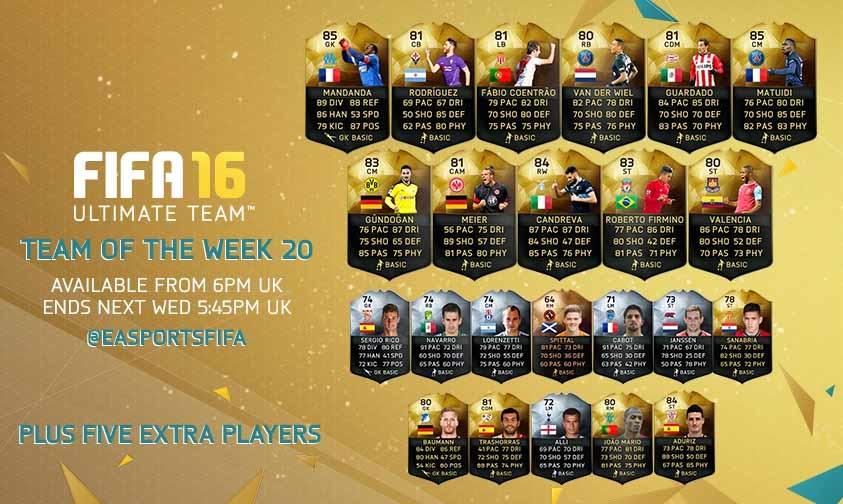 Equipa da Semana 20 - Todas as TOTW de FIFA 16 Ultimate Team