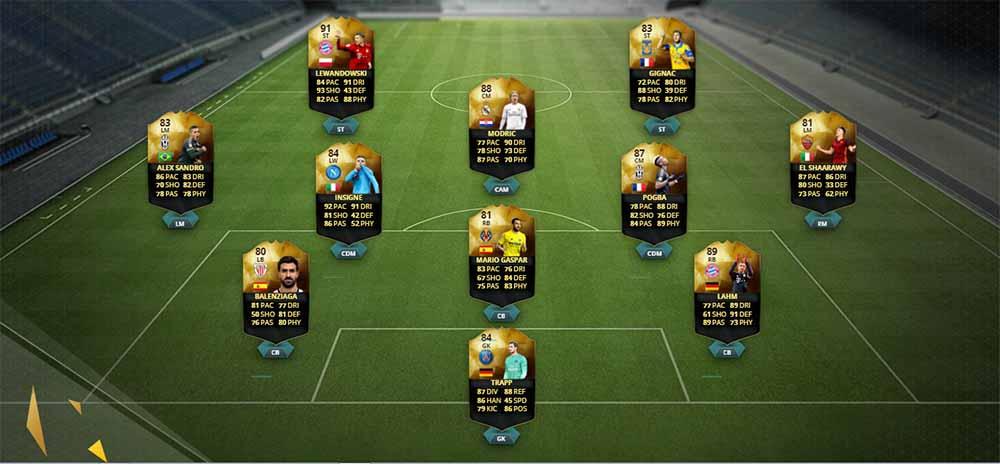 Equipa da Semana 21 - Todas as TOTW de FIFA 16 Ultimate Team